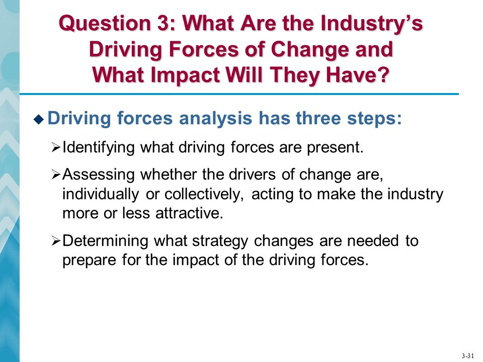 Question 3: What Are the Industry's Driving Forces of Change and What Impact Will They Have