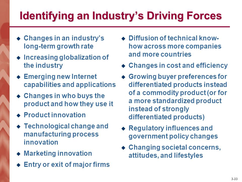 Identifying an Industry's Driving Forces