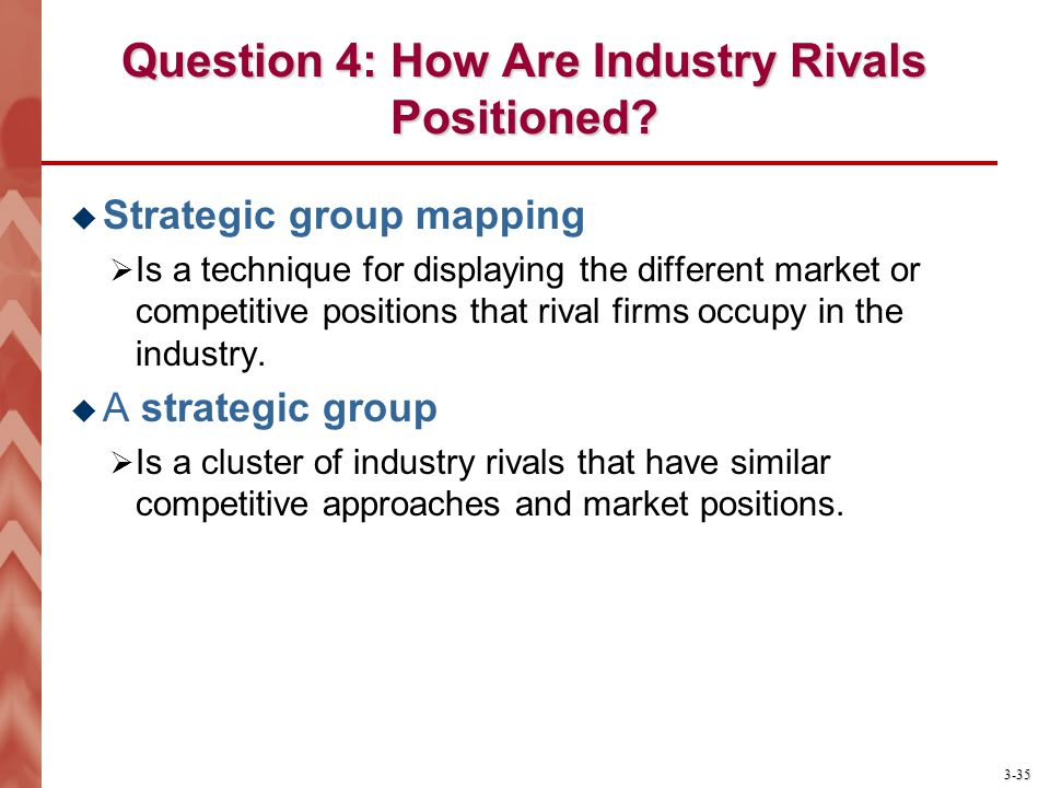 Question 4: How Are Industry Rivals Positioned
