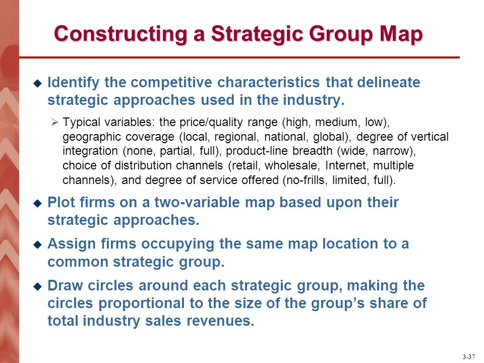 strategic group map of the retail industry Strategic analysis of starbucks  expanding menu offerings within the industry starbucks  analysis of the retail coffee and snacks industry.