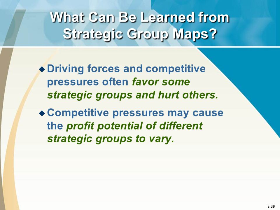 What Can Be Learned from Strategic Group Maps