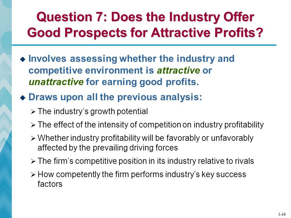 Question 7: Does the Industry Offer Good Prospects for Attractive Profits