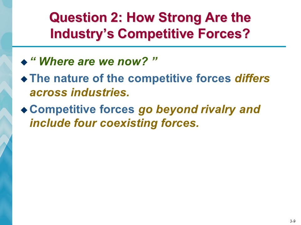 Question 2: How Strong Are the Industry's Competitive Forces