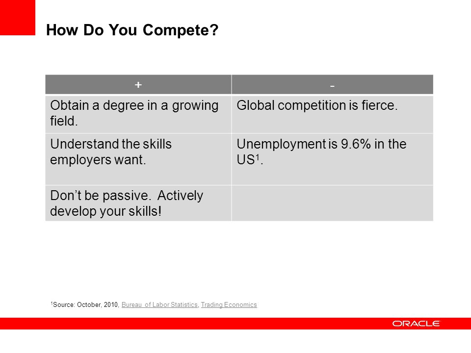 How Do You Compete + - Obtain a degree in a growing field.