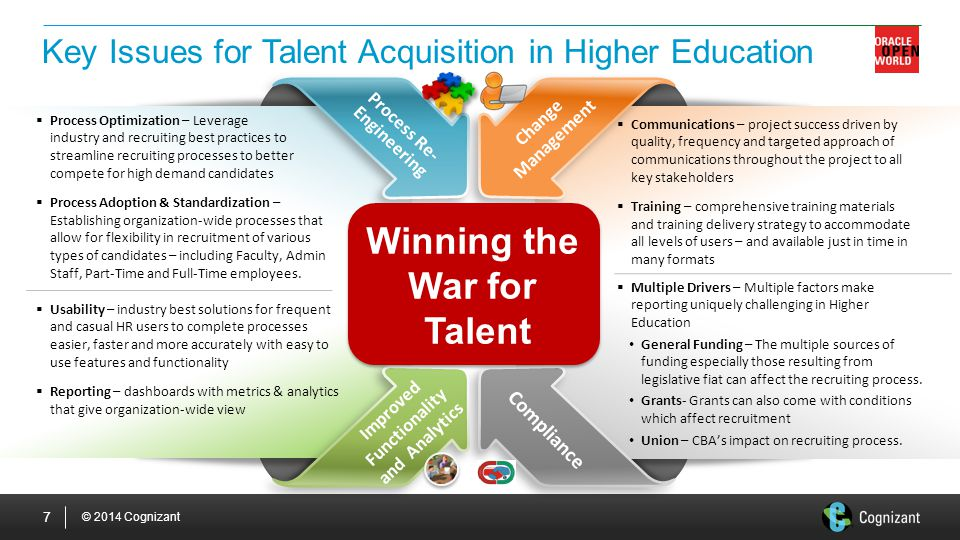 Key Issues for Talent Acquisition in Higher Education