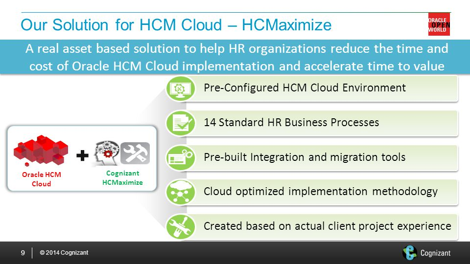 Our Solution for HCM Cloud – HCMaximize