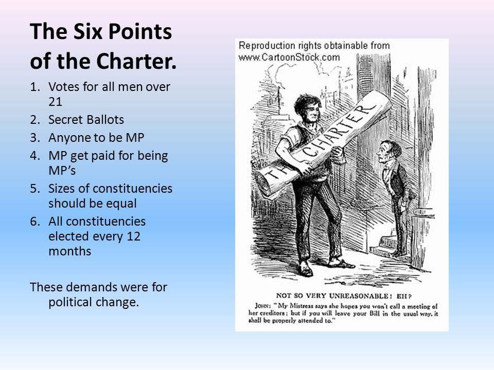 The Six Points of the Charter.