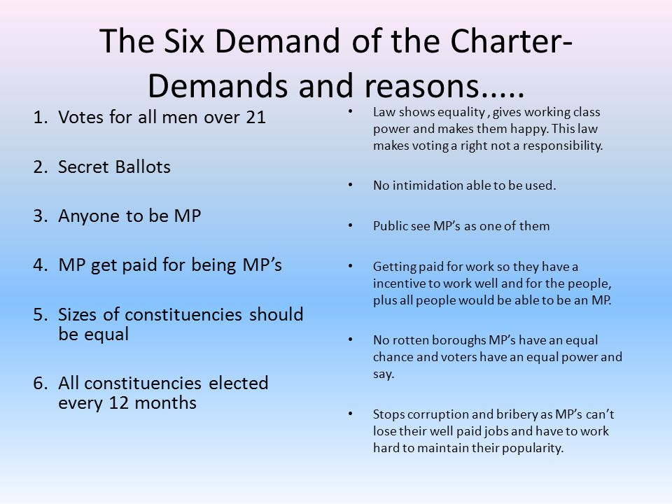The Six Demand of the Charter-Demands and reasons.....