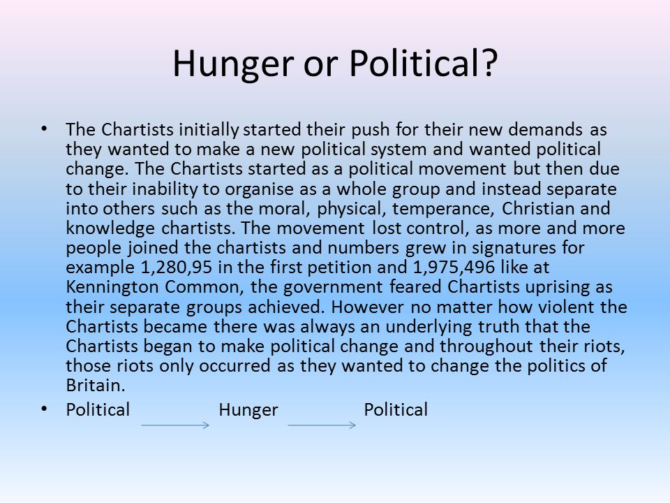 Hunger or Political