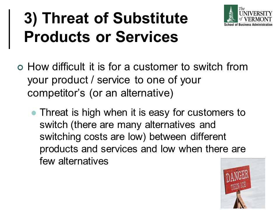 3) Threat of Substitute Products or Services