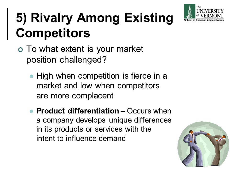 5) Rivalry Among Existing Competitors