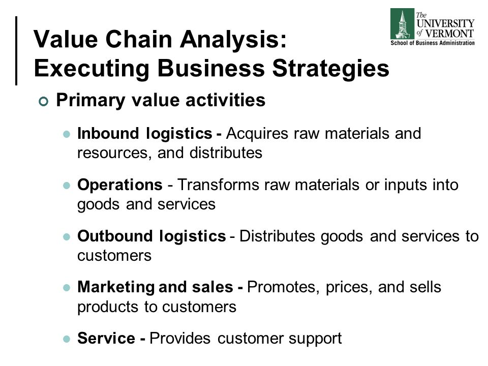 Value Chain Analysis: Executing Business Strategies