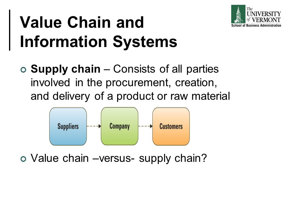 Value Chain and Information Systems