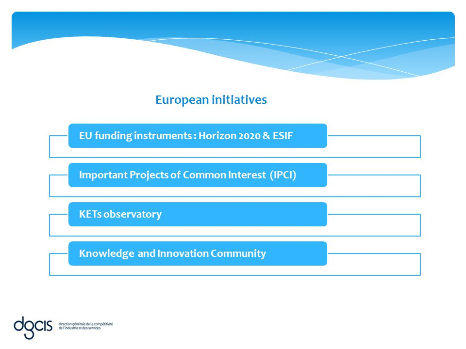 European initiatives EU funding instruments : Horizon 2020 & ESIF