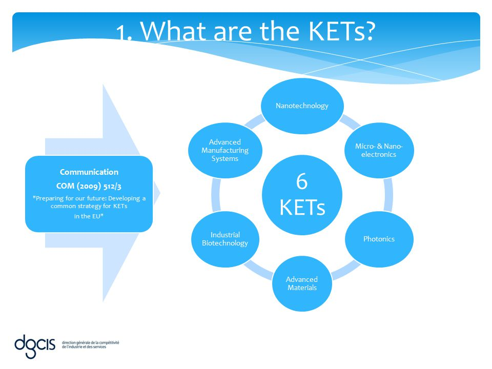 1. What are the KETs 6 KETs Communication COM (2009) 512/3