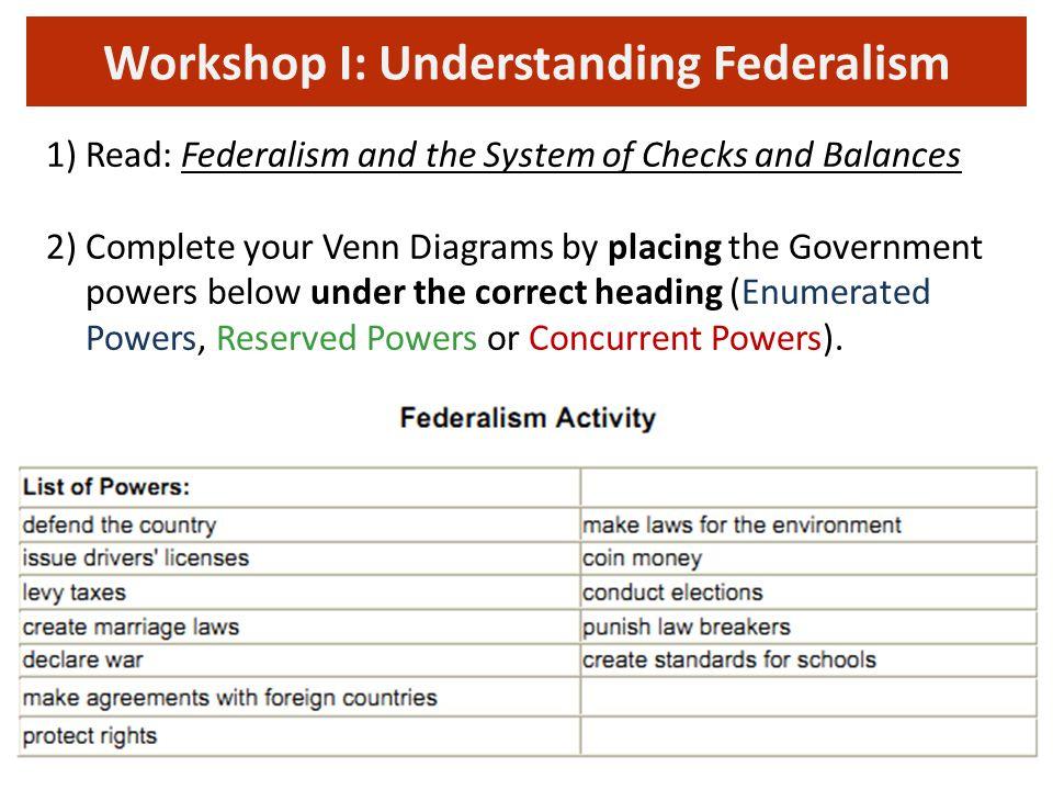 Workshop I: Understanding Federalism