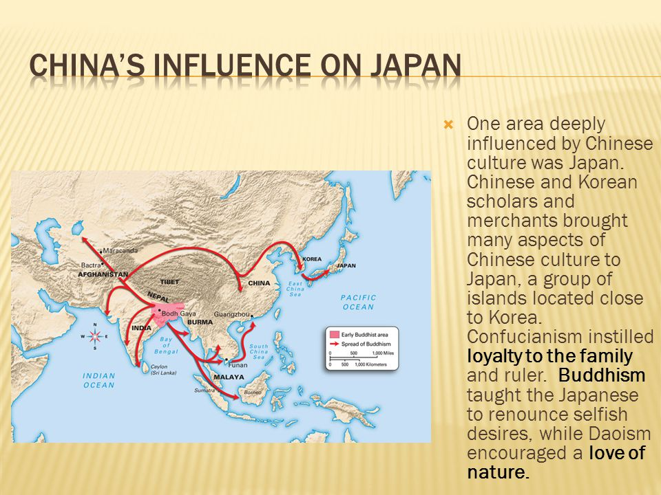 China's Influence on Japan
