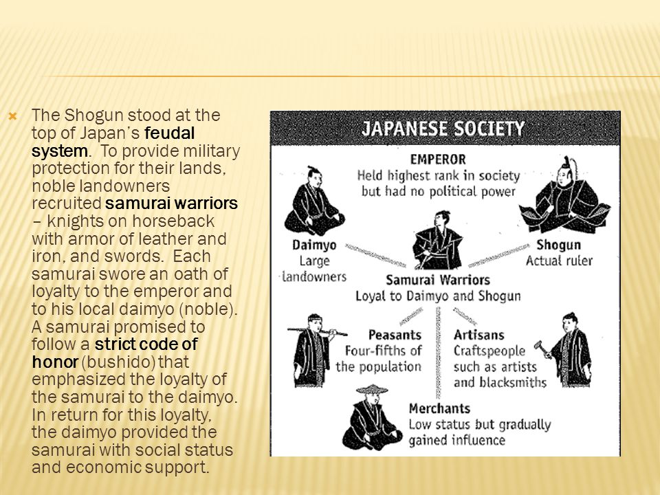 The Shogun stood at the top of Japan's feudal system