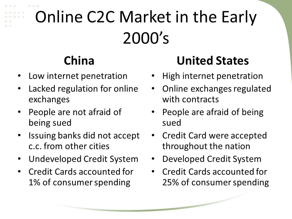 Online C2C Market in the Early 2000's