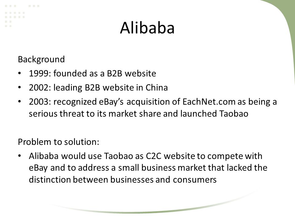 Alibaba Background 1999: founded as a B2B website