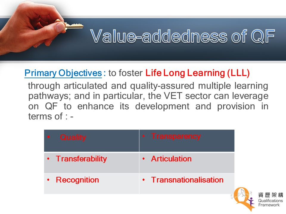 Value-addedness of QF Quality