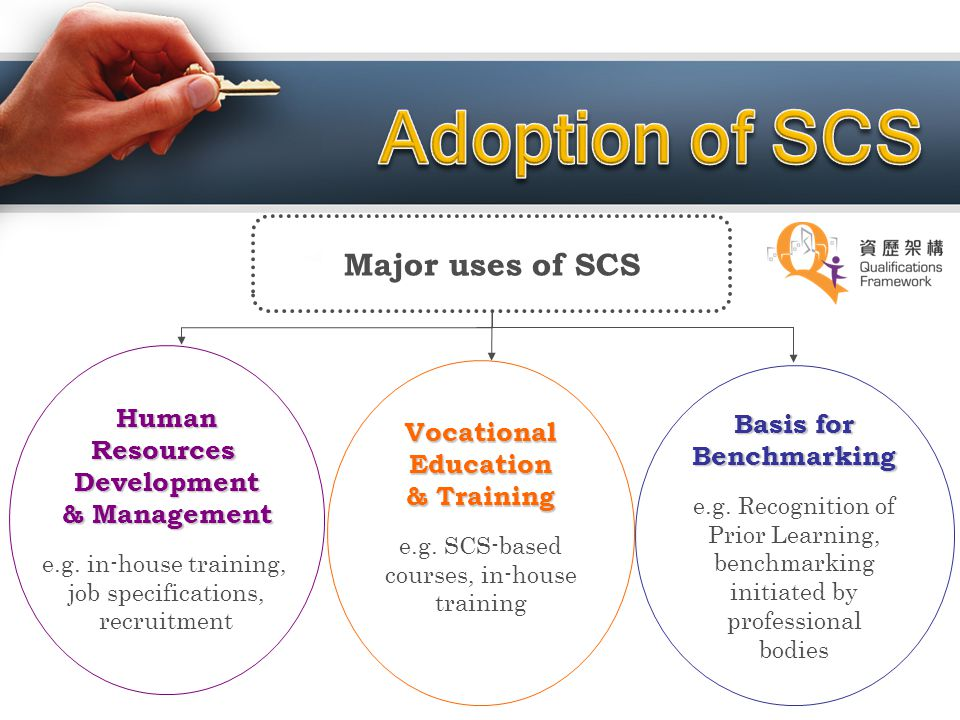e.g. SCS-based courses, in-house training