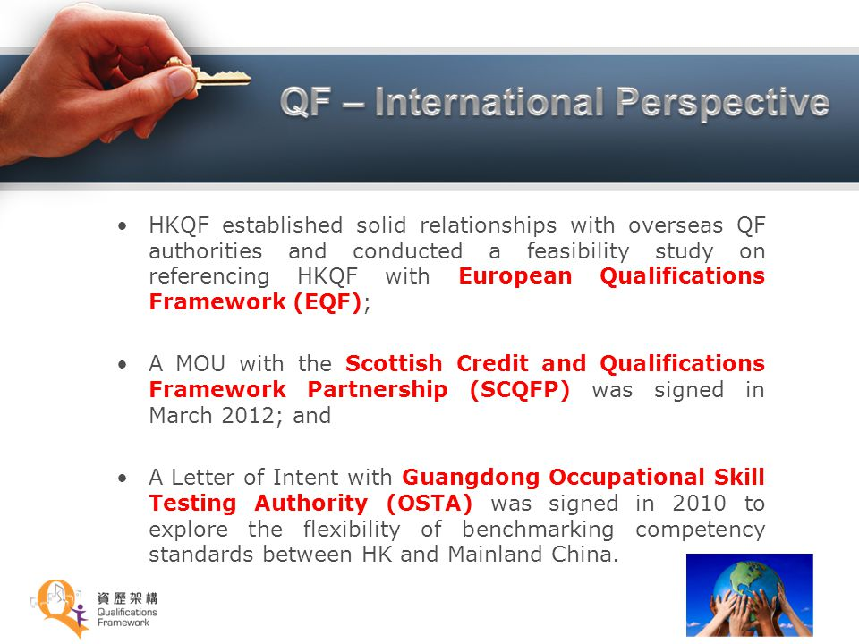 QF – International Perspective