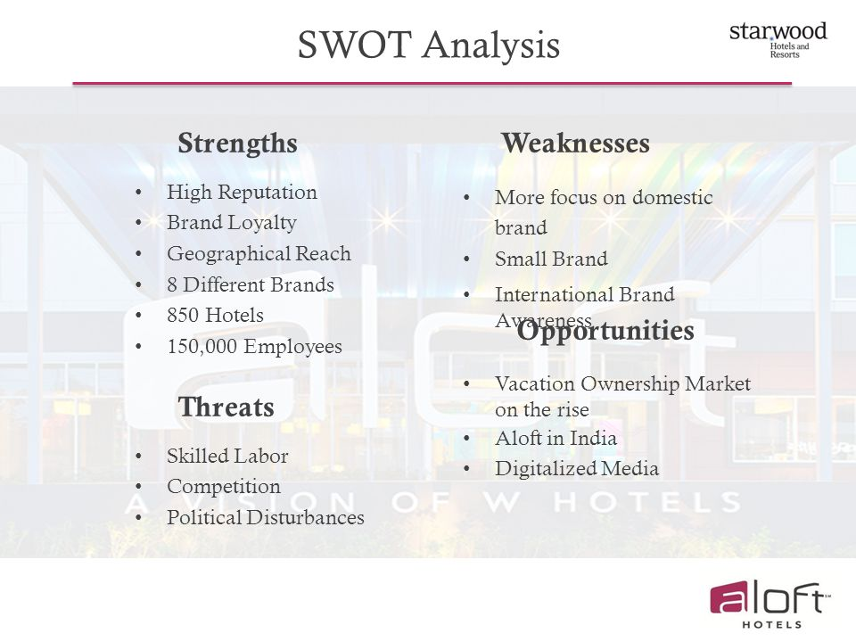 Blue Coral Beach Resort SWOT Analysis