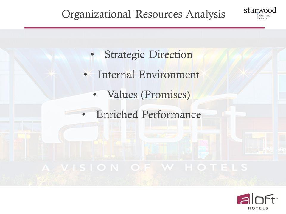 Organizational Resources Analysis