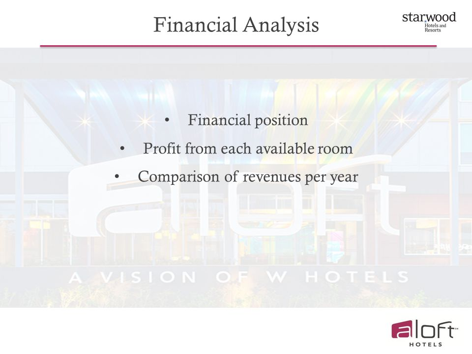 Financial Analysis Financial position Profit from each available room