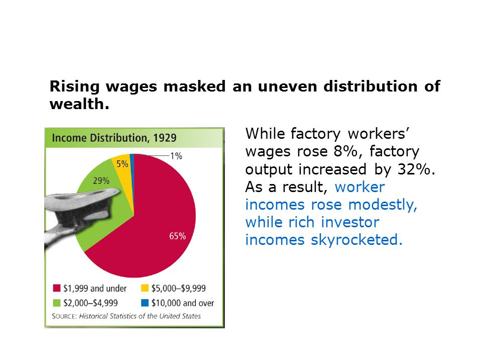 Rising wages masked an uneven distribution of wealth.