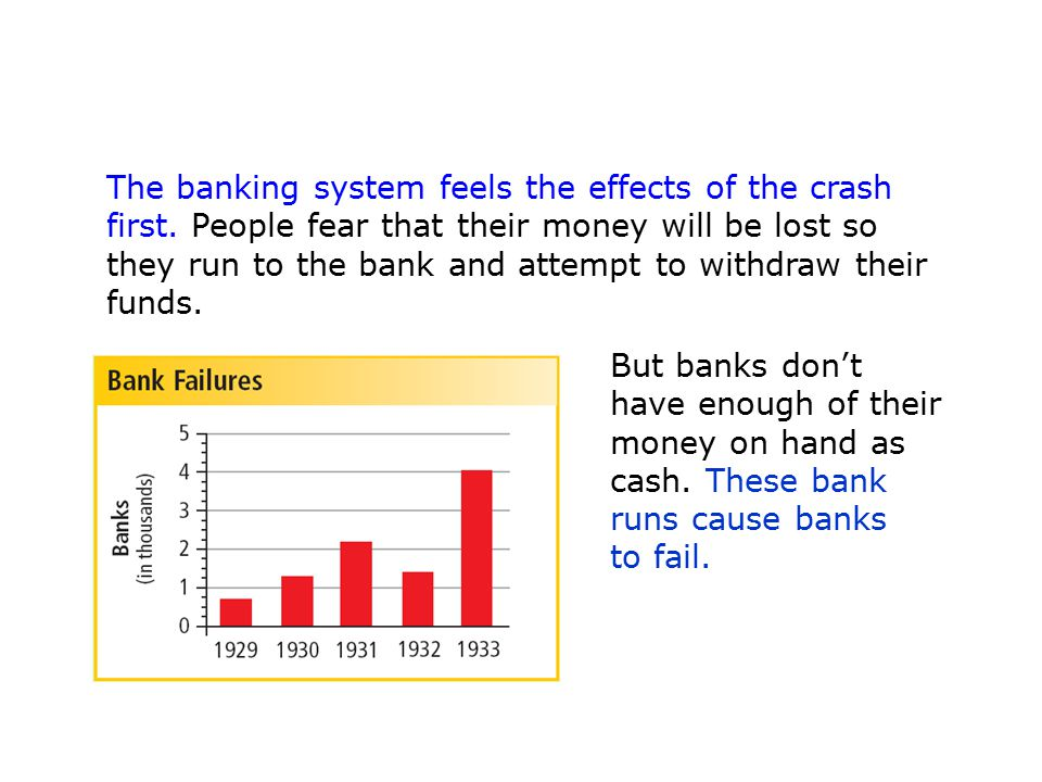 The banking system feels the effects of the crash first