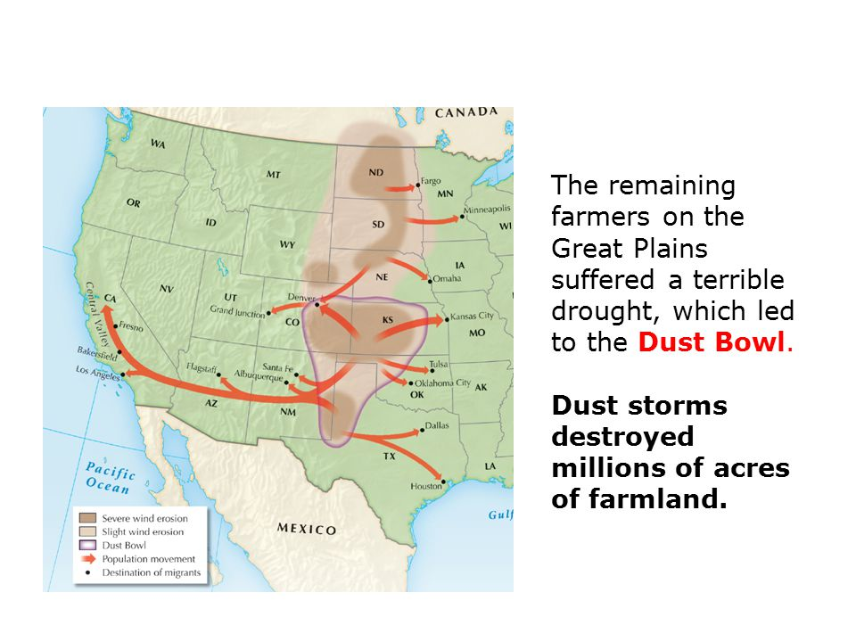 Dust storms destroyed millions of acres of farmland.
