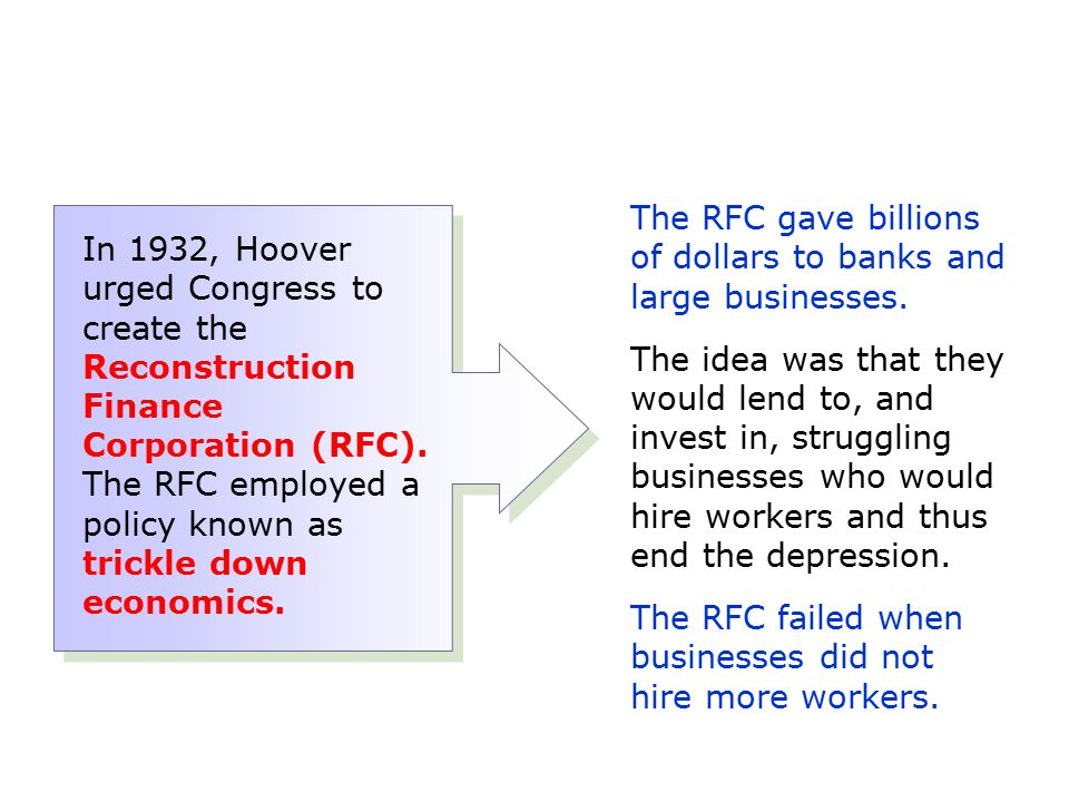 The RFC gave billions of dollars to banks and large businesses.