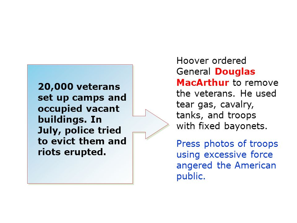 Hoover ordered General Douglas MacArthur to remove the veterans