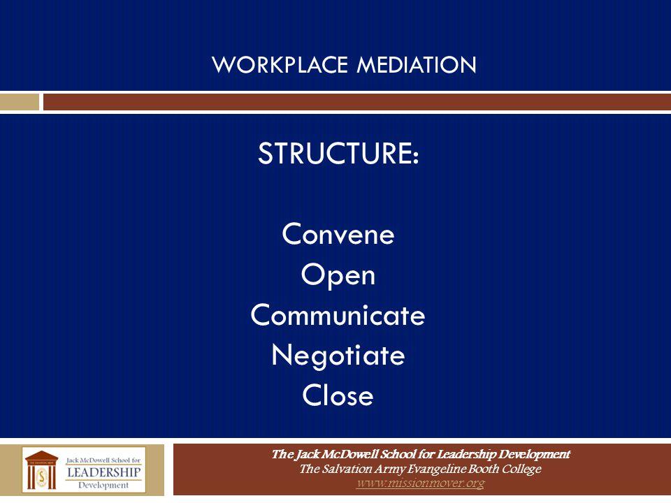 STRUCTURE: Convene Open Communicate Negotiate Close