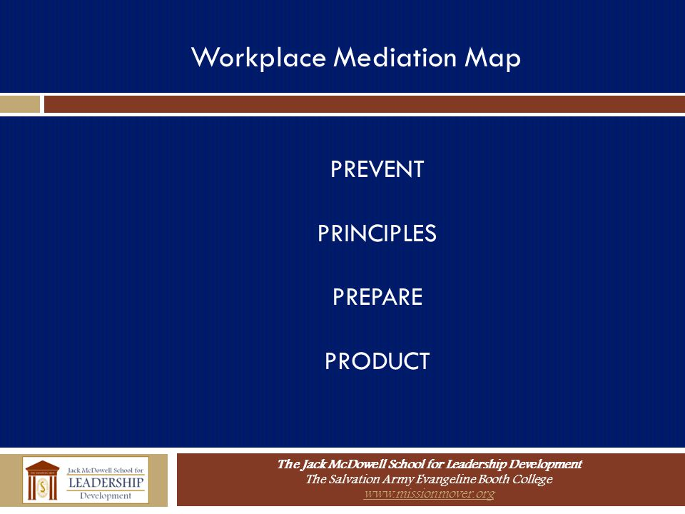 Workplace Mediation Map
