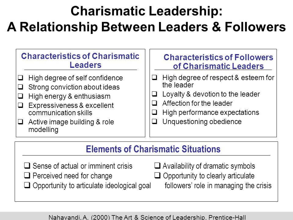 charismatic leadership characteristics ppt