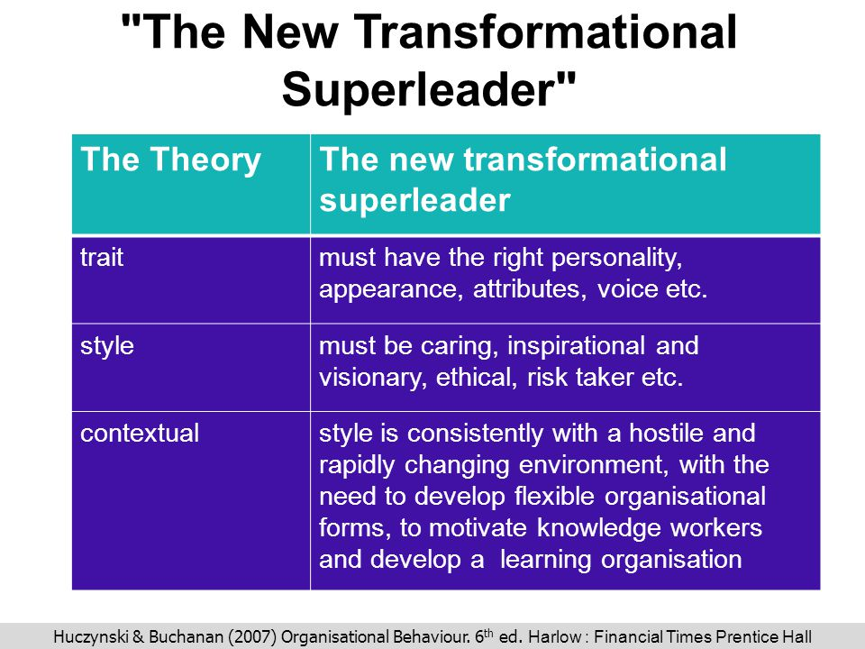 The New Transformational Superleader