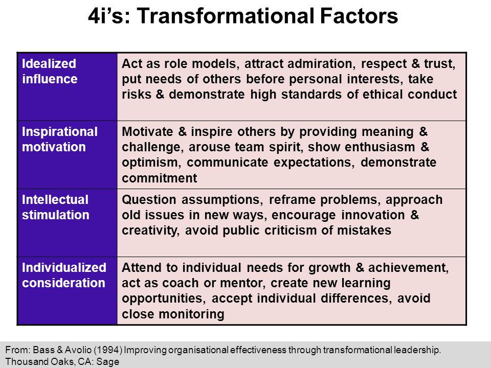 4i's: Transformational Factors