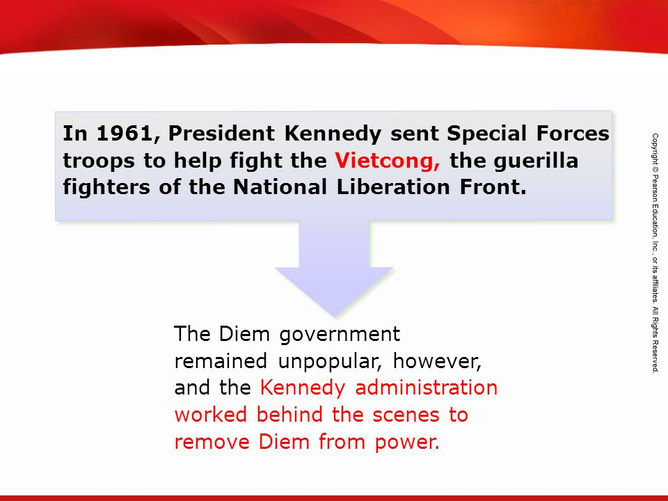 In 1961, President Kennedy sent Special Forces troops to help fight the Vietcong, the guerilla fighters of the National Liberation Front.