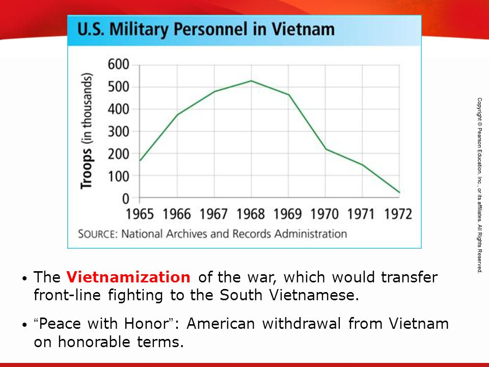 The Vietnamization of the war, which would transfer front-line fighting to the South Vietnamese.