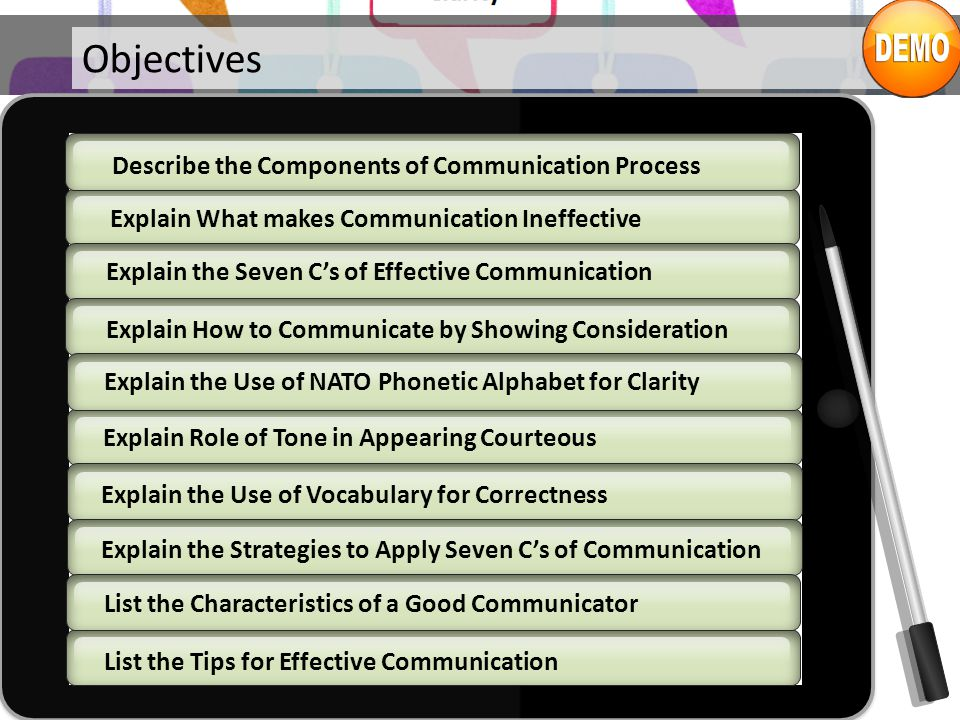 Objectives Describe the Components of Communication Process