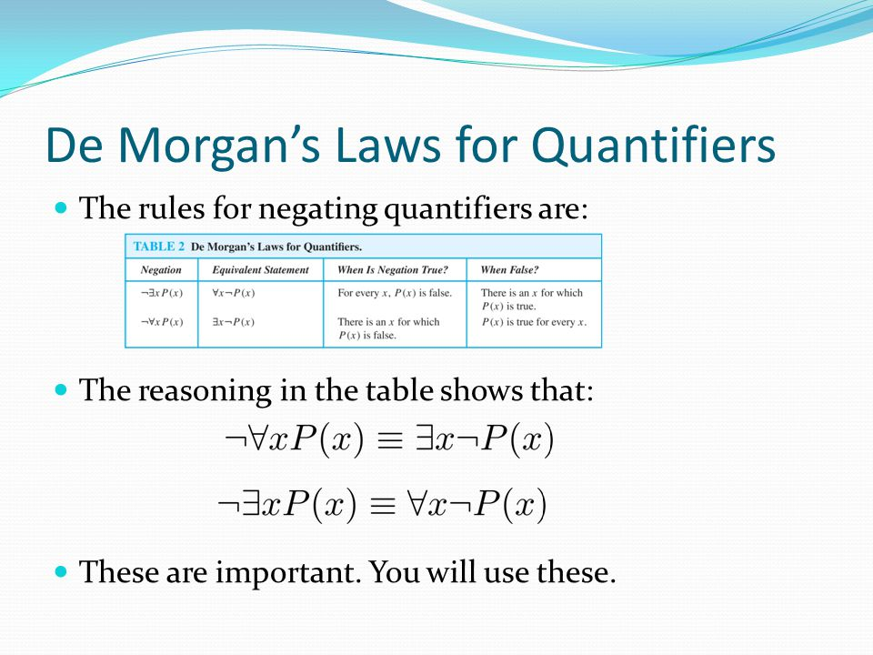 De Morgan's Laws for Quantifiers