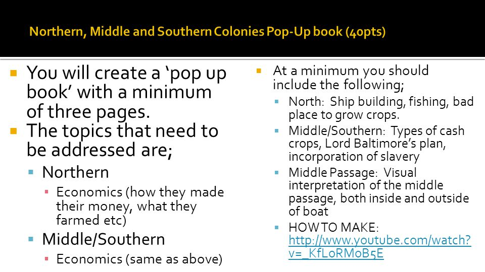 Northern, Middle and Southern Colonies Pop-Up book (40pts)