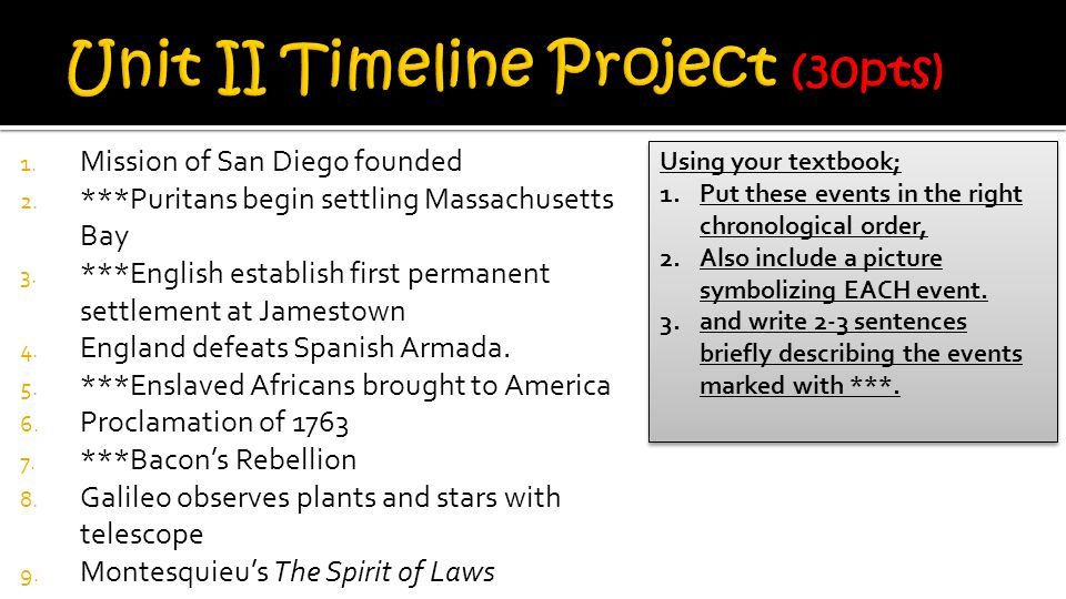 Unit II Timeline Project (30pts)