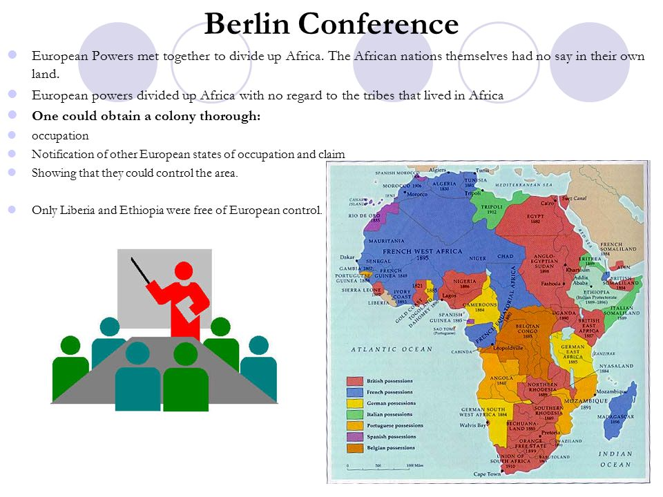 Berlin Conference European Powers met together to divide up Africa. The African nations themselves had no say in their own land.