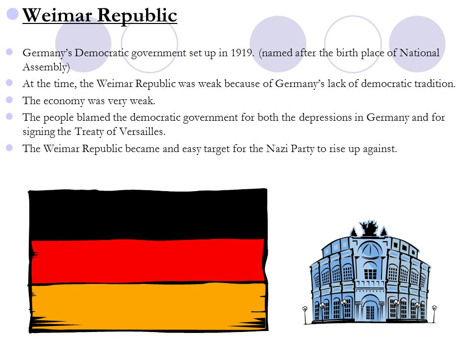 Weimar Republic Germany's Democratic government set up in 1919. (named after the birth place of National Assembly)