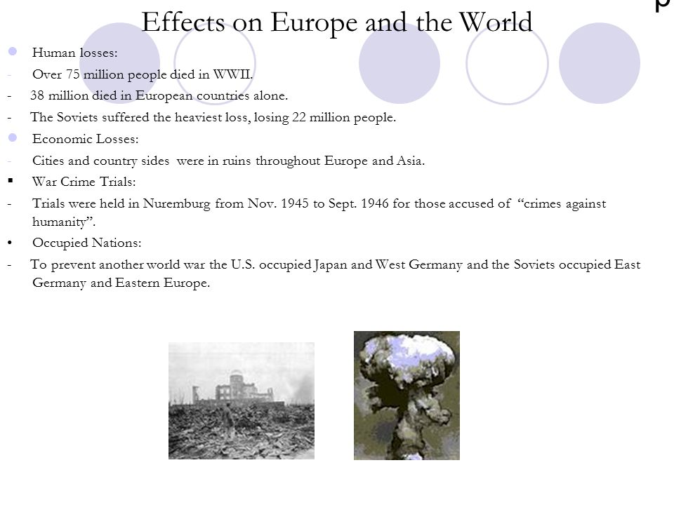 Effects on Europe and the World