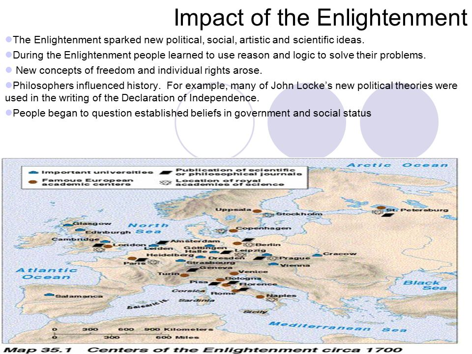 Impact of the Enlightenment